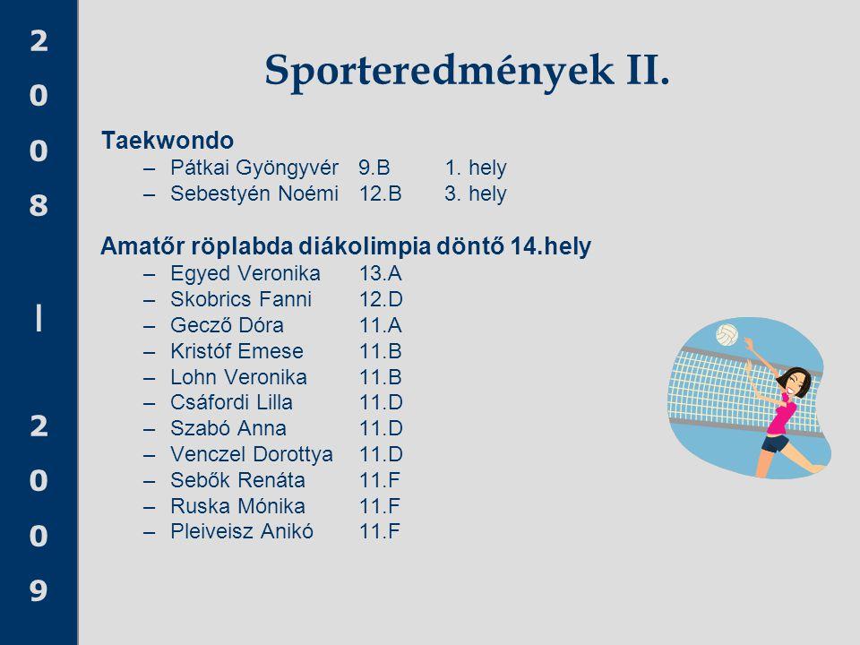 2008|20092008|2009 Sporteredmények II. Taekwondo –Pátkai Gyöngyvér9.B1. hely –Sebestyén Noémi12.B3. hely Amatőr röplabda diákolimpia döntő 14.hely –Eg