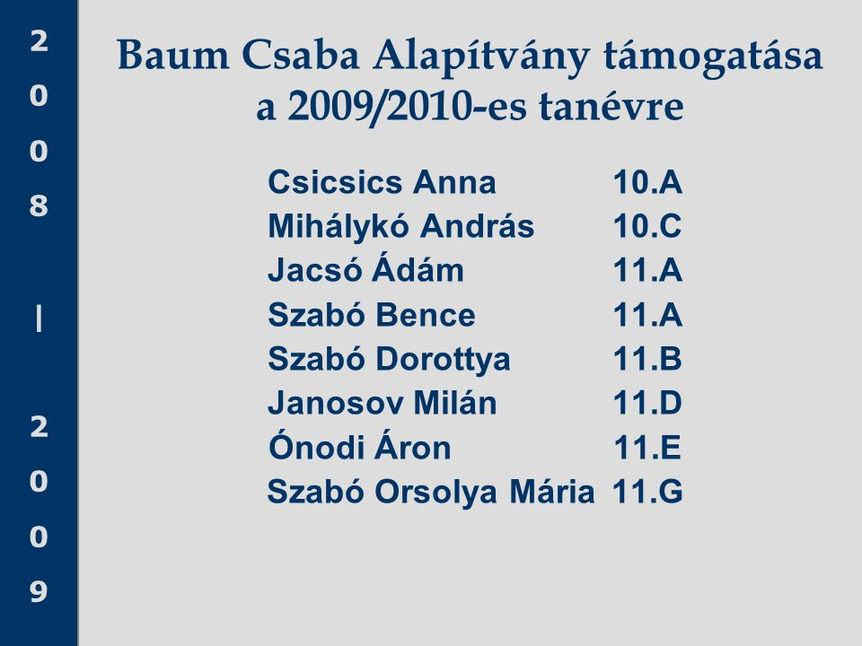 2008|20092008|2009 Baum Csaba Alapítvány támogatása a 2009/2010-es tanévre Csicsics Anna 10.A Mihálykó András10.C Jacsó Ádám11.A Szabó Bence11.A Szabó