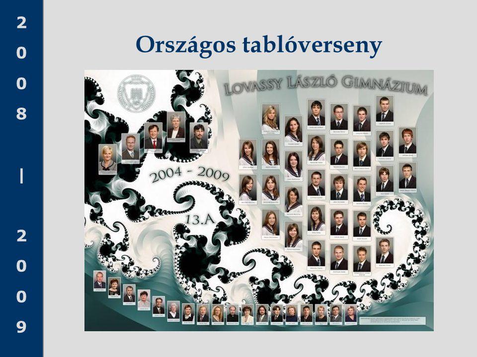2008 20092008 2009 Országos tablóverseny