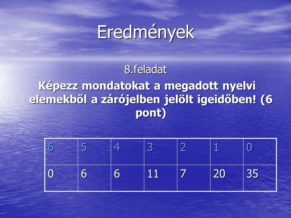 Eredmények 8.feladat Képezz mondatokat a megadott nyelvi elemekből a zárójelben jelölt igeidőben.