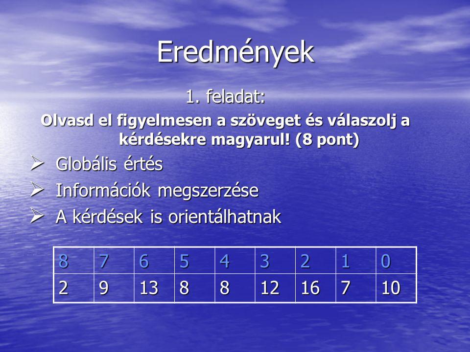 Eredmények 1.feladat: Olvasd el figyelmesen a szöveget és válaszolj a kérdésekre magyarul.