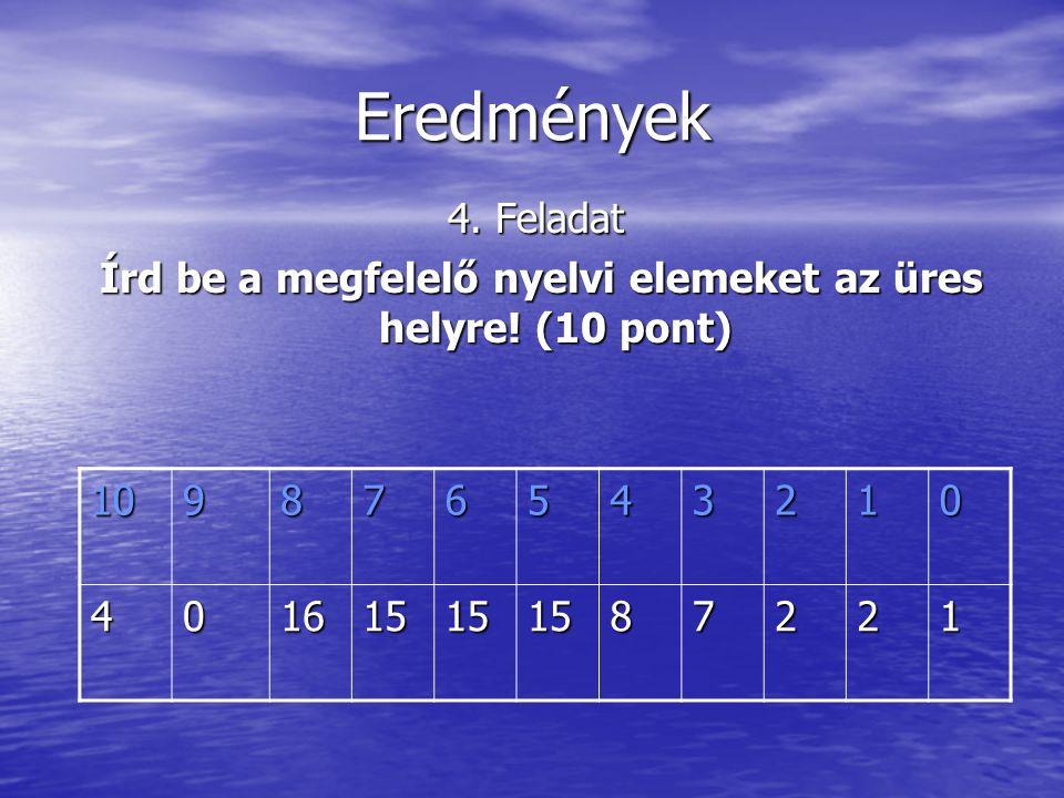 Eredmények 4.Feladat Írd be a megfelelő nyelvi elemeket az üres helyre.