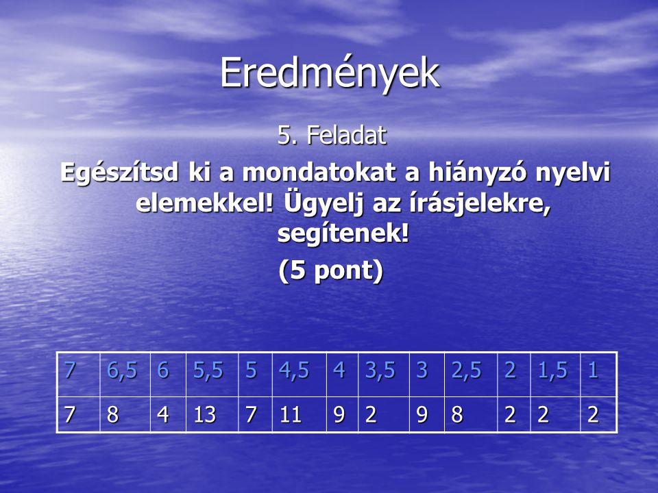 Eredmények 5. Feladat Egészítsd ki a mondatokat a hiányzó nyelvi elemekkel.