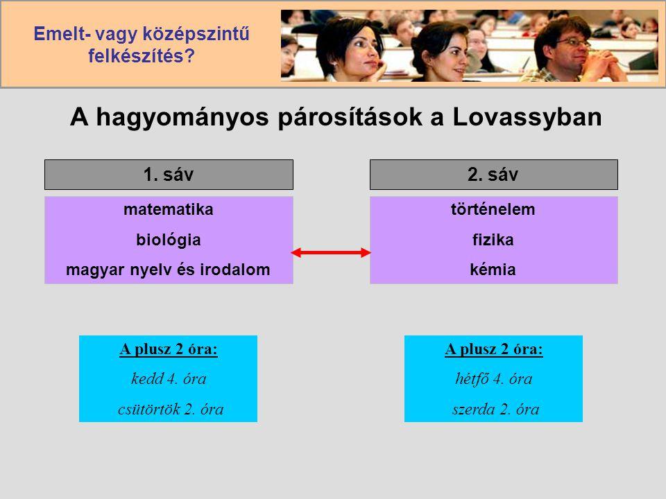 Emelt- vagy középszintű felkészítés? A hagyományos párosítások a Lovassyban 1. sáv matematika biológia magyar nyelv és irodalom A plusz 2 óra: kedd 4.
