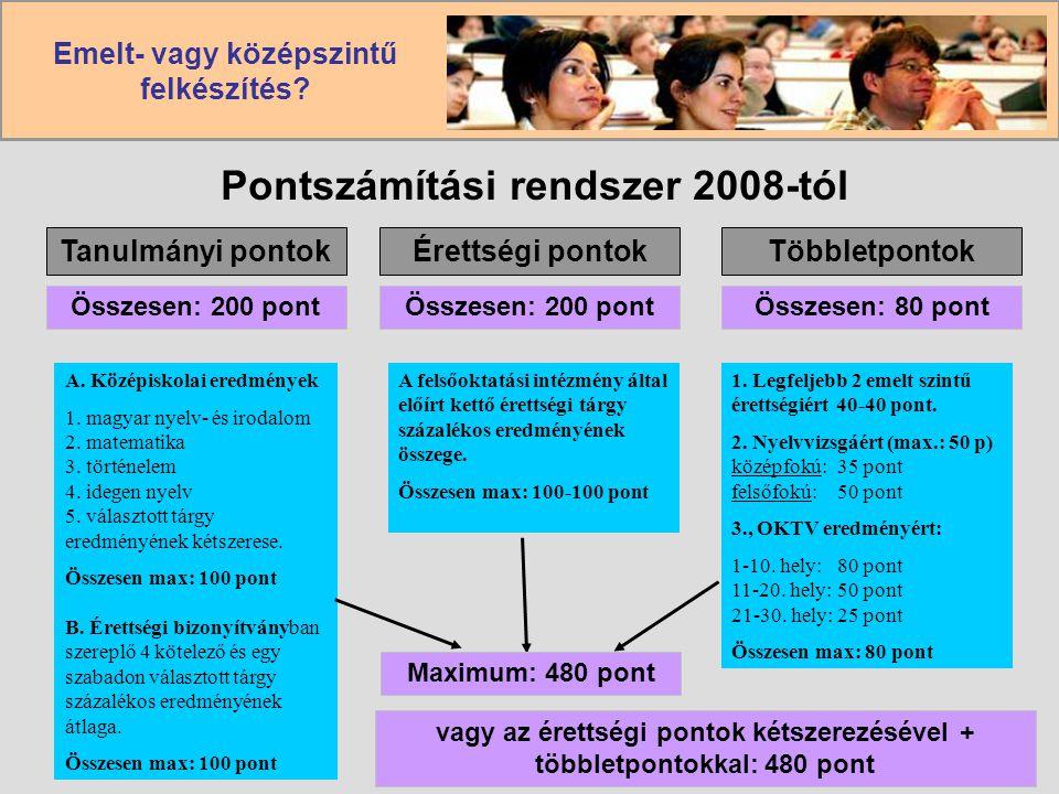 Emelt- vagy középszintű felkészítés? Pontszámítási rendszer 2008-tól Tanulmányi pontokÉrettségi pontokTöbbletpontok Összesen: 200 pont Összesen: 80 po