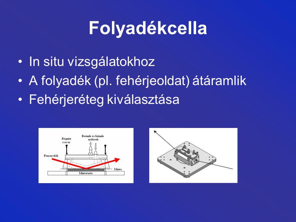 Folyadékcella In situ vizsgálatokhoz A folyadék (pl.