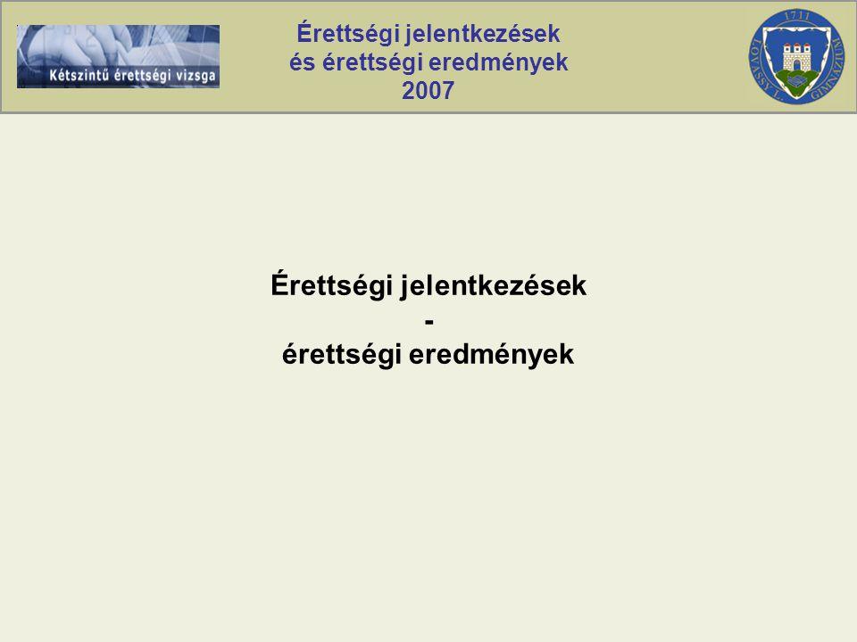 Érettségi jelentkezések és érettségi eredmények 2007 Érettségi jelentkezések - érettségi eredmények