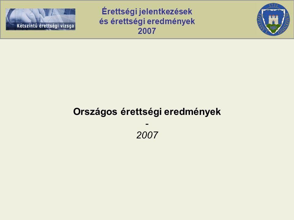 Érettségi jelentkezések és érettségi eredmények 2007 Országos érettségi eredmények - 2007