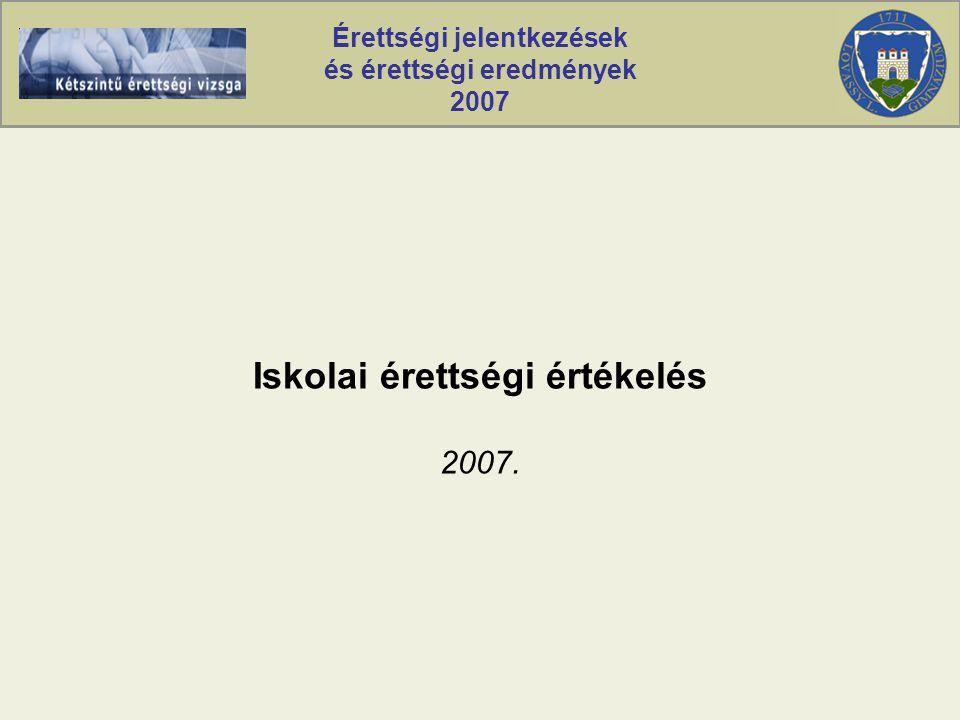 Érettségi jelentkezések és érettségi eredmények 2007 Iskolai érettségi értékelés 2007.