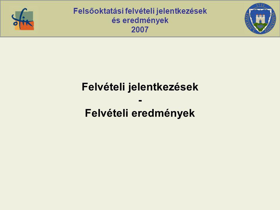 Felsőoktatási felvételi jelentkezések és eredmények 2007 Top 5 pályairány osztályonként I.