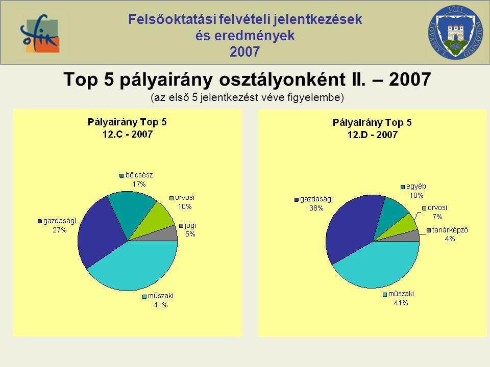 Felsőoktatási felvételi jelentkezések és eredmények 2007 Top 5 pályairány osztályonként II. – 2007 (az első 5 jelentkezést véve figyelembe)