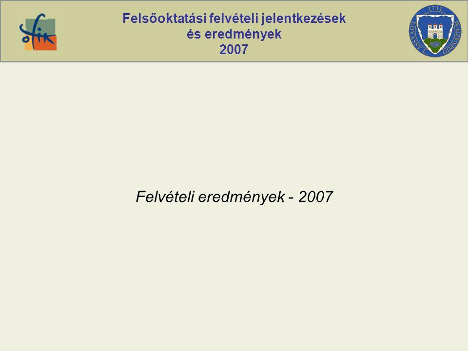 Felsőoktatási felvételi jelentkezések és eredmények 2007 Felvételi eredmények - 2007