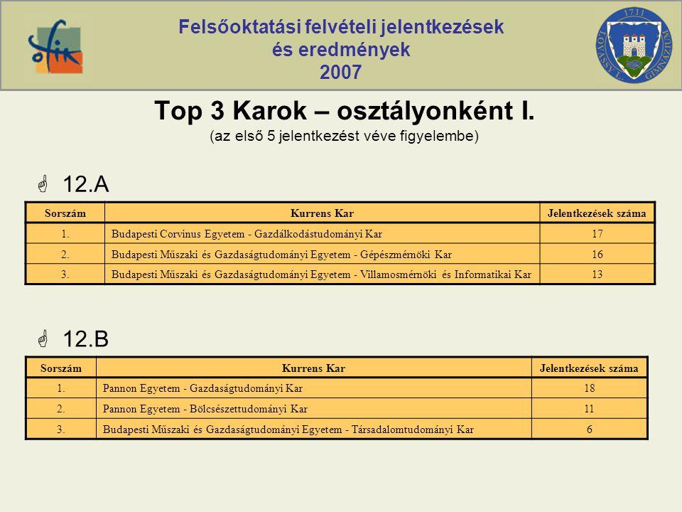 Felsőoktatási felvételi jelentkezések és eredmények 2007 Top 3 Karok – osztályonként I. (az első 5 jelentkezést véve figyelembe)  12.A SorszámKurrens