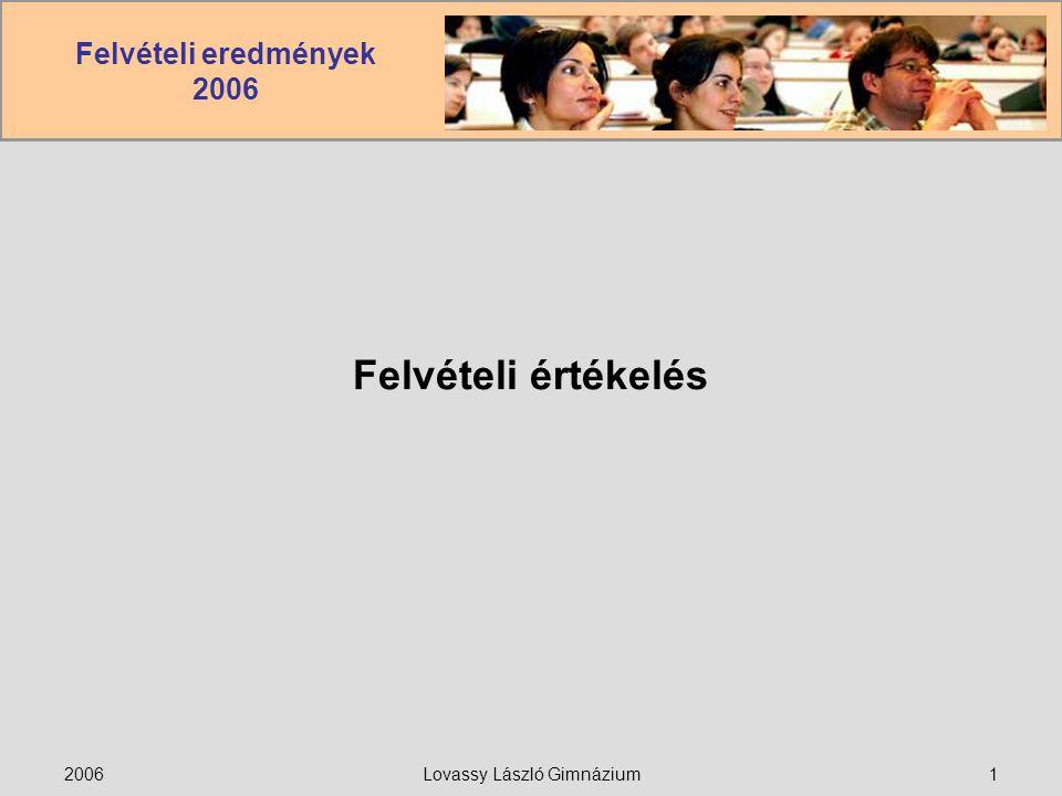 Felvételi eredmények 2006 2006Lovassy László Gimnázium2 Felvételi eredmények  Végzettek száma: 216 fő  Felvételizők száma: 215 fő (214 fő)  Egyetemre felvettek száma: 201 fő  Nem nyert felvételt: 15 fő (ebből 7 fő szakképzés)  Egyetemre felvettek aránya: 93,1 %