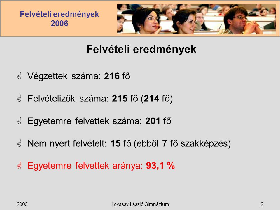 Felvételi eredmények 2006 2006Lovassy László Gimnázium2 Felvételi eredmények  Végzettek száma: 216 fő  Felvételizők száma: 215 fő (214 fő)  Egyetem
