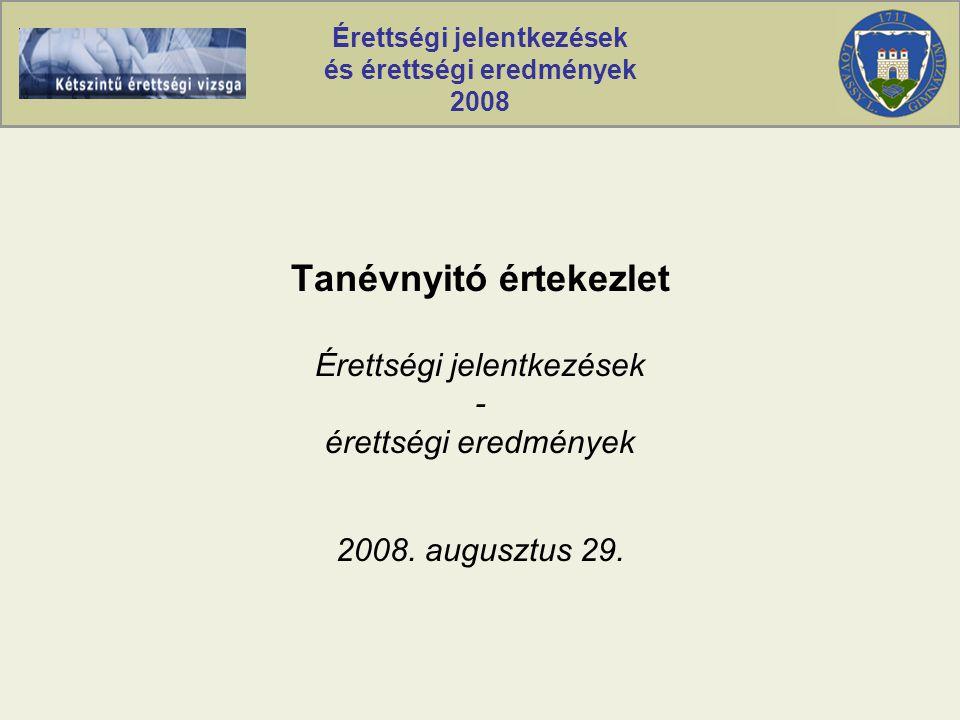 Érettségi jelentkezések és érettségi eredmények 2008 Tanévnyitó értekezlet Érettségi jelentkezések - érettségi eredmények 2008.