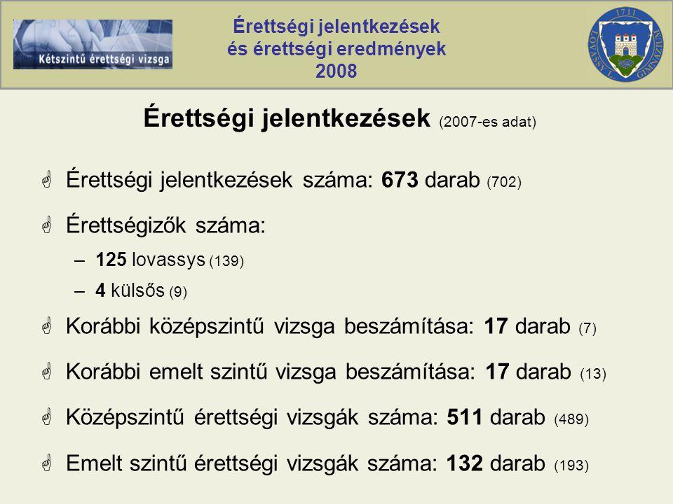 Érettségi jelentkezések és érettségi eredmények 2008 Emelt és középszint összehasonlítása I.