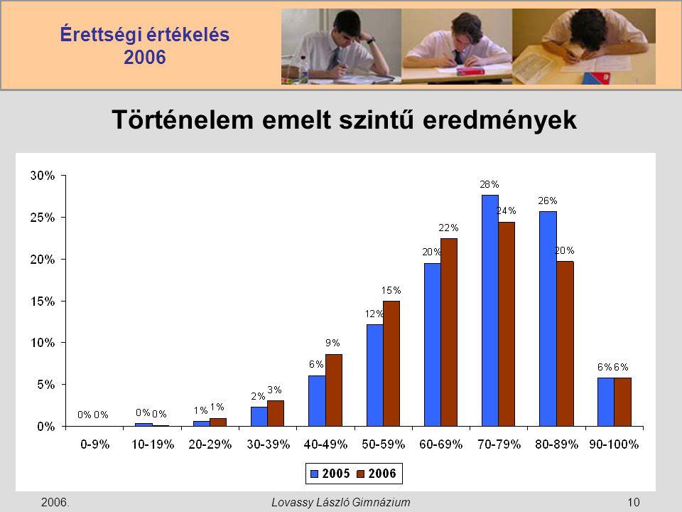 Érettségi értékelés 2006 2006.Lovassy László Gimnázium10 Történelem emelt szintű eredmények