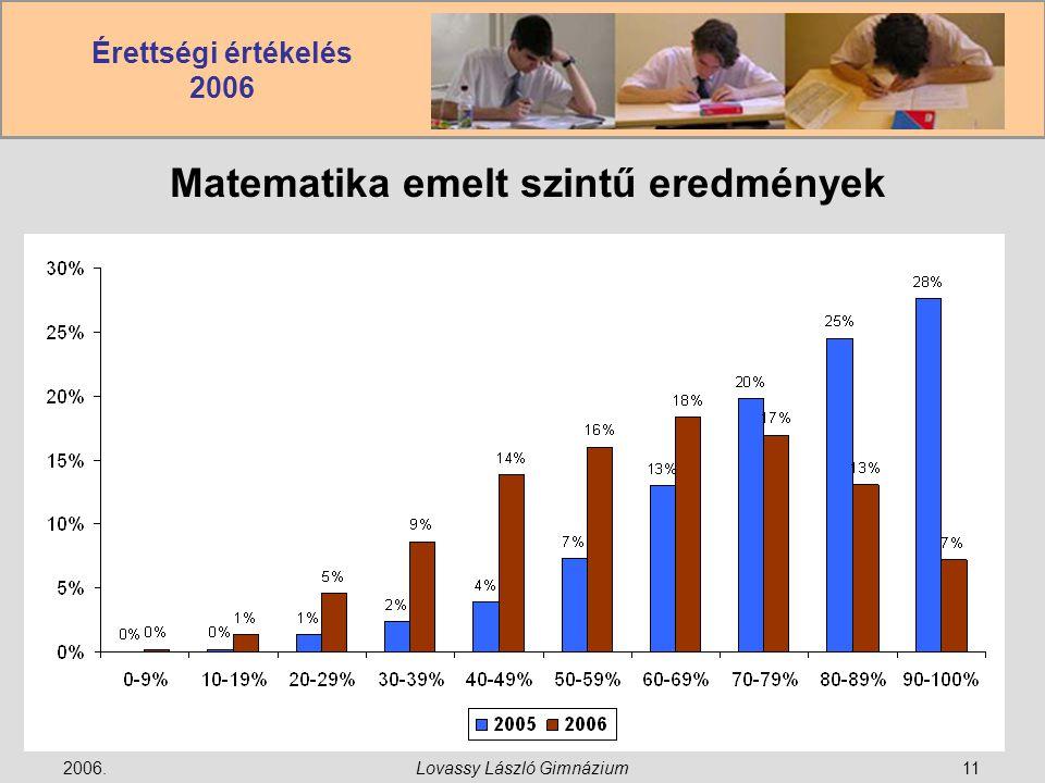 Érettségi értékelés 2006 2006.Lovassy László Gimnázium11 Matematika emelt szintű eredmények