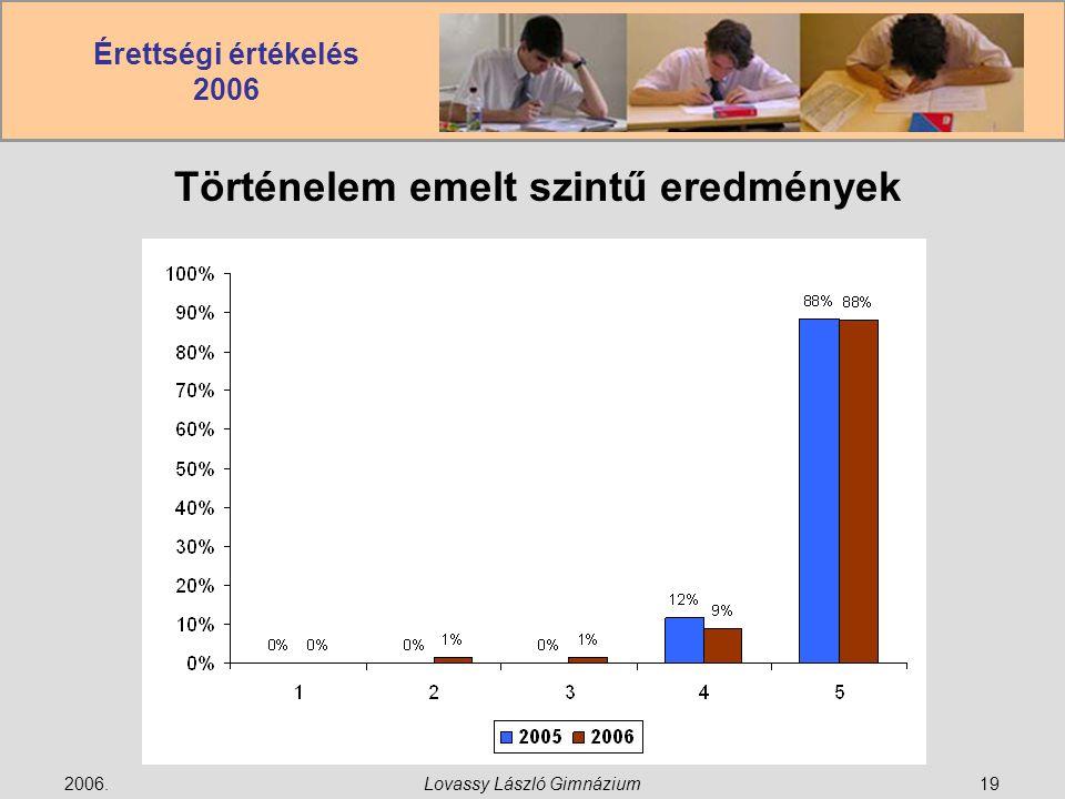 Érettségi értékelés 2006 2006.Lovassy László Gimnázium19 Történelem emelt szintű eredmények
