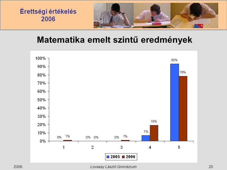 Érettségi értékelés 2006 2006.Lovassy László Gimnázium20 Matematika emelt szintű eredmények