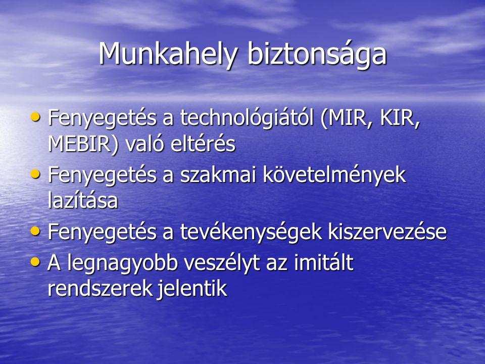 Munkahely biztonsága Fenyegetés a technológiától (MIR, KIR, MEBIR) való eltérés Fenyegetés a technológiától (MIR, KIR, MEBIR) való eltérés Fenyegetés
