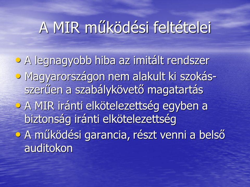 A MIR működési feltételei A legnagyobb hiba az imitált rendszer A legnagyobb hiba az imitált rendszer Magyarországon nem alakult ki szokás- szerűen a