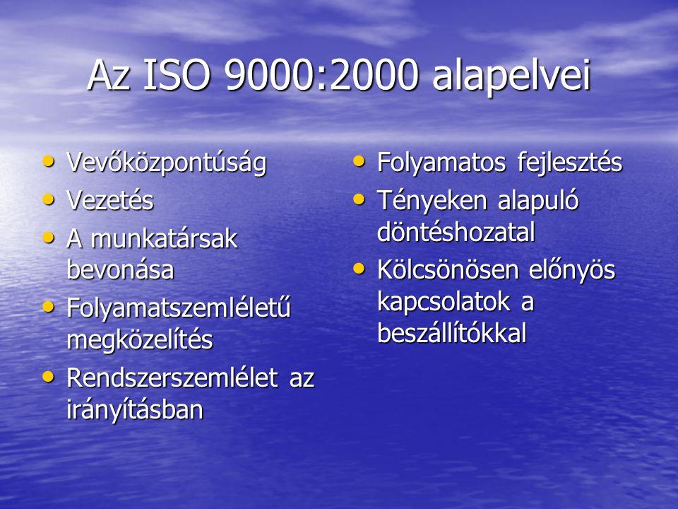 Az ISO 9000:2000 alapelvei Vevőközpontúság Vevőközpontúság Vezetés Vezetés A munkatársak bevonása A munkatársak bevonása Folyamatszemléletű megközelít