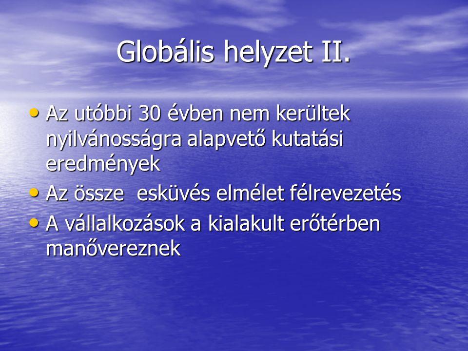 Globális helyzet II. Az utóbbi 30 évben nem kerültek nyilvánosságra alapvető kutatási eredmények Az utóbbi 30 évben nem kerültek nyilvánosságra alapve