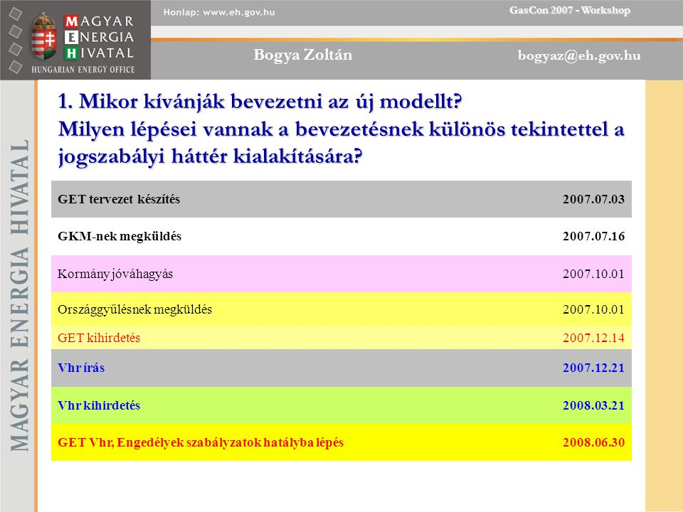 Bogya Zoltán bogyaz@eh.gov.hu GasCon 2007 - Workshop GET tervezet készítés2007.07.03 GKM-nek megküldés2007.07.16 Kormány jóváhagyás2007.10.01 Országgyűlésnek megküldés2007.10.01 GET kihirdetés2007.12.14 Vhr írás2007.12.21 Vhr kihirdetés2008.03.21 GET Vhr, Engedélyek szabályzatok hatályba lépés2008.06.30 1.