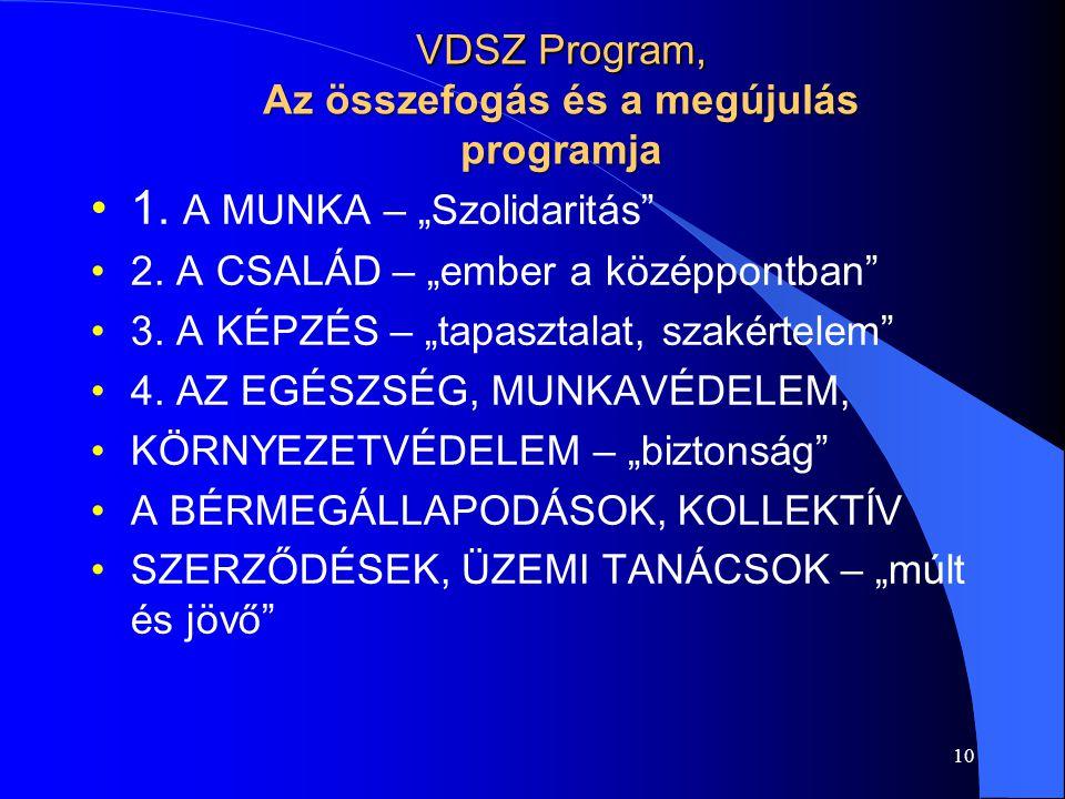 VDSZ Program, Az összefogás és a megújulás programja 1.