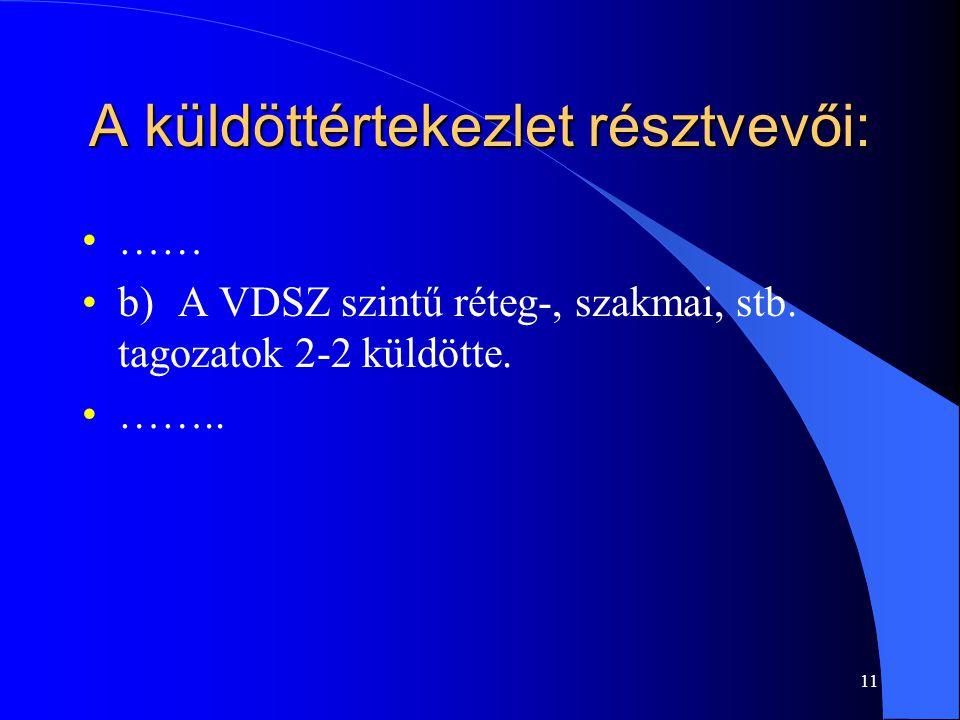 A küldöttértekezlet résztvevői: …… b)A VDSZ szintű réteg-, szakmai, stb.