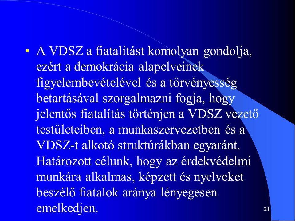 A VDSZ a fiatalítást komolyan gondolja, ezért a demokrácia alapelveinek figyelembevételével és a törvényesség betartásával szorgalmazni fogja, hogy jelentős fiatalítás történjen a VDSZ vezető testületeiben, a munkaszervezetben és a VDSZ-t alkotó struktúrákban egyaránt.
