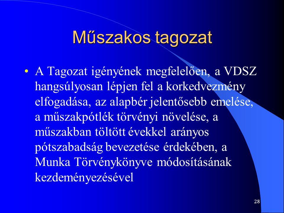 Műszakos tagozat A Tagozat igényének megfelelően, a VDSZ hangsúlyosan lépjen fel a korkedvezmény elfogadása, az alapbér jelentősebb emelése, a műszakpótlék törvényi növelése, a műszakban töltött évekkel arányos pótszabadság bevezetése érdekében, a Munka Törvénykönyve módosításának kezdeményezésével 28