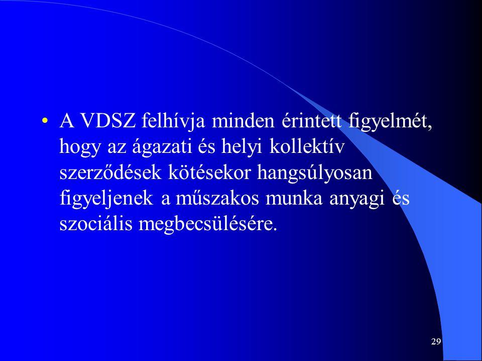A VDSZ felhívja minden érintett figyelmét, hogy az ágazati és helyi kollektív szerződések kötésekor hangsúlyosan figyeljenek a műszakos munka anyagi és szociális megbecsülésére.