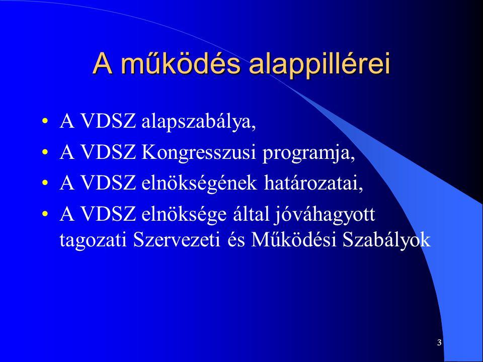 A működés alappillérei A VDSZ alapszabálya, A VDSZ Kongresszusi programja, A VDSZ elnökségének határozatai, A VDSZ elnöksége által jóváhagyott tagozati Szervezeti és Működési Szabályok 3