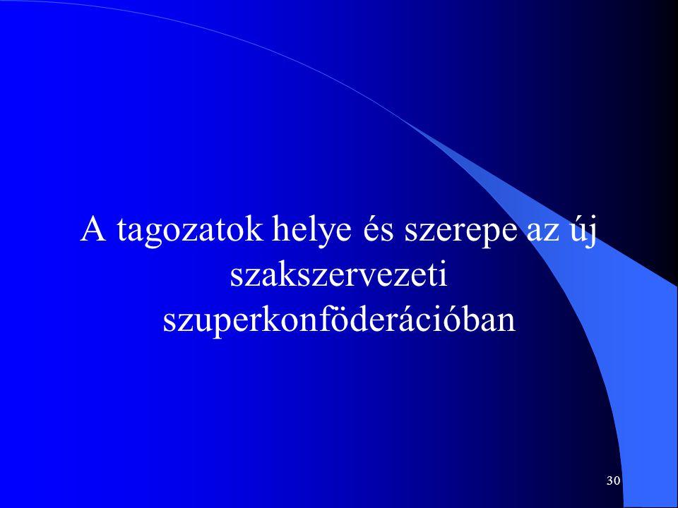 A tagozatok helye és szerepe az új szakszervezeti szuperkonföderációban 30