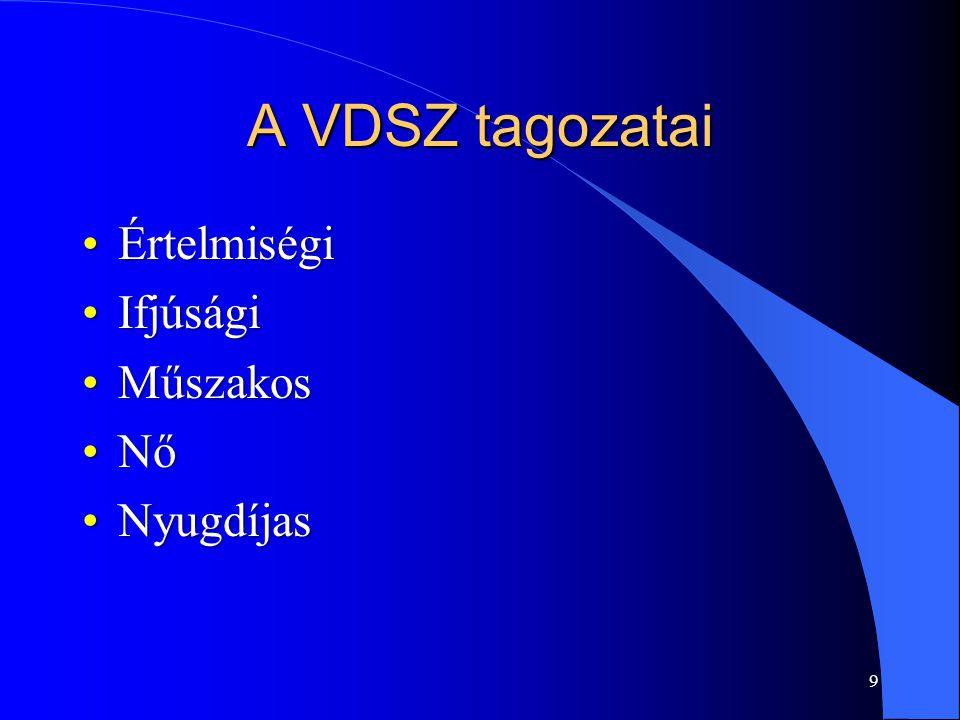 A VDSZ tagozatai ÉrtelmiségiÉrtelmiségi IfjúságiIfjúsági MűszakosMűszakos NőNő NyugdíjasNyugdíjas 9