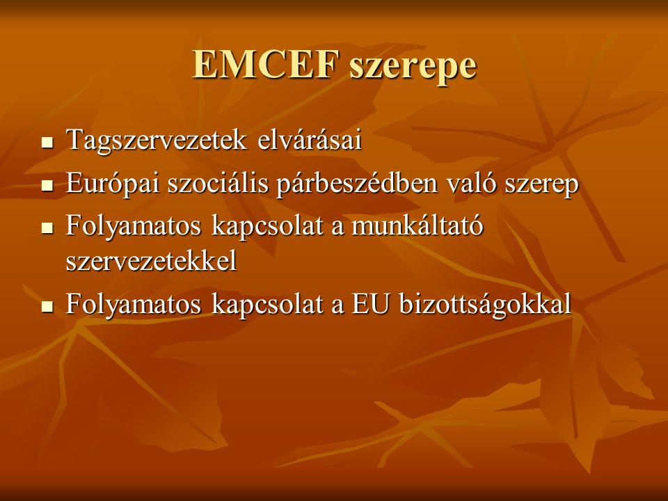 EMCEF szerepe Tagszervezetek elvárásai Tagszervezetek elvárásai Európai szociális párbeszédben való szerep Európai szociális párbeszédben való szerep Folyamatos kapcsolat a munkáltató szervezetekkel Folyamatos kapcsolat a munkáltató szervezetekkel Folyamatos kapcsolat a EU bizottságokkal Folyamatos kapcsolat a EU bizottságokkal