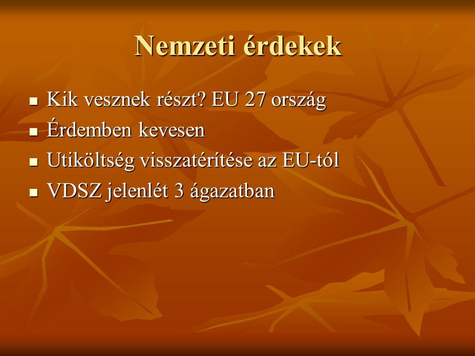 Nemzeti érdekek Kik vesznek részt. EU 27 ország Kik vesznek részt.