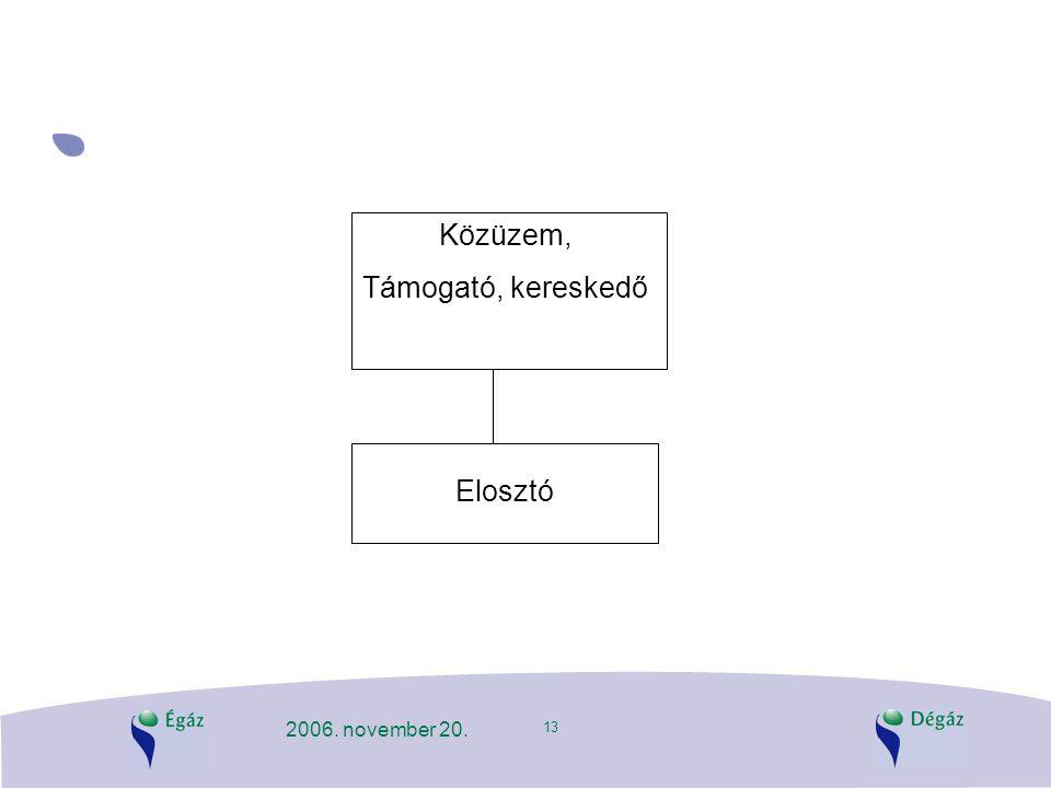 13 2006. november 20. Közüzem, Támogató, kereskedő Elosztó