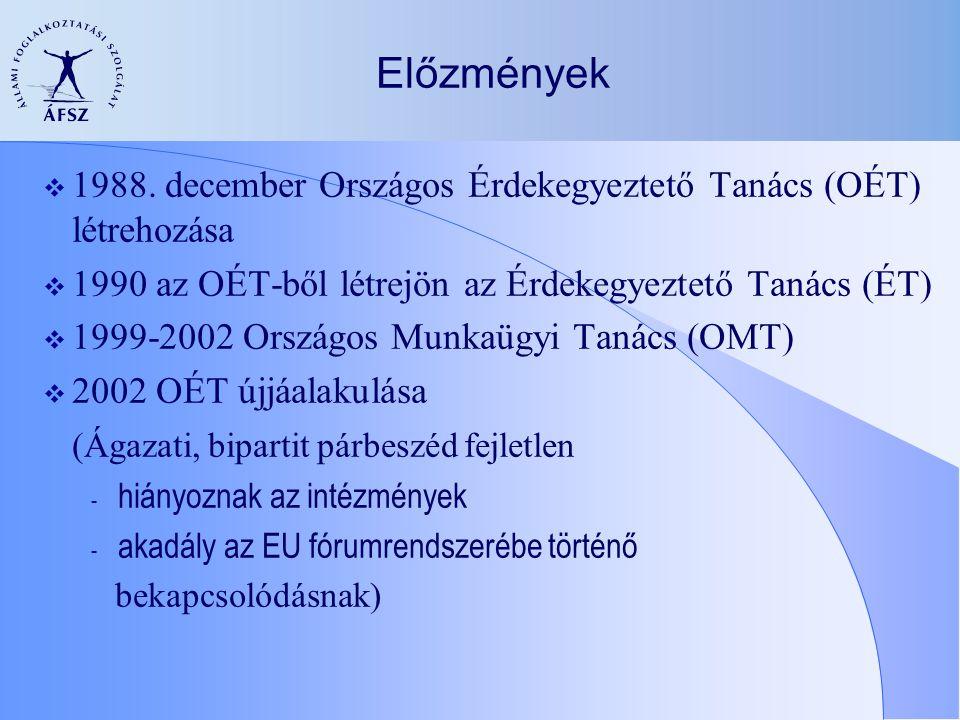 Előzmények  1988. december Országos Érdekegyeztető Tanács (OÉT) létrehozása  1990 az OÉT-ből létrejön az Érdekegyeztető Tanács (ÉT)  1999-2002 Orsz