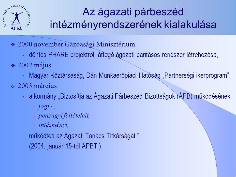 Az ágazati párbeszéd intézményrendszerének kialakulása  2000 november Gazdasági Minisztérium döntés PHARE projektről, átfogó ágazati paritásos rendsz