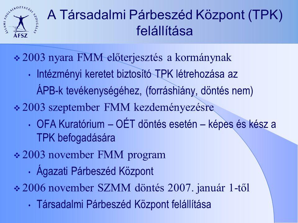 A Társadalmi Párbeszéd Központ (TPK) felállítása  2003 nyara FMM előterjesztés a kormánynak Intézményi keretet biztosító TPK létrehozása az ÁPB-k tev