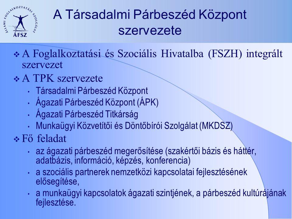 A Társadalmi Párbeszéd Központ szervezete  A Foglalkoztatási és Szociális Hivatalba (FSZH) integrált szervezet  A TPK szervezete Társadalmi Párbeszé