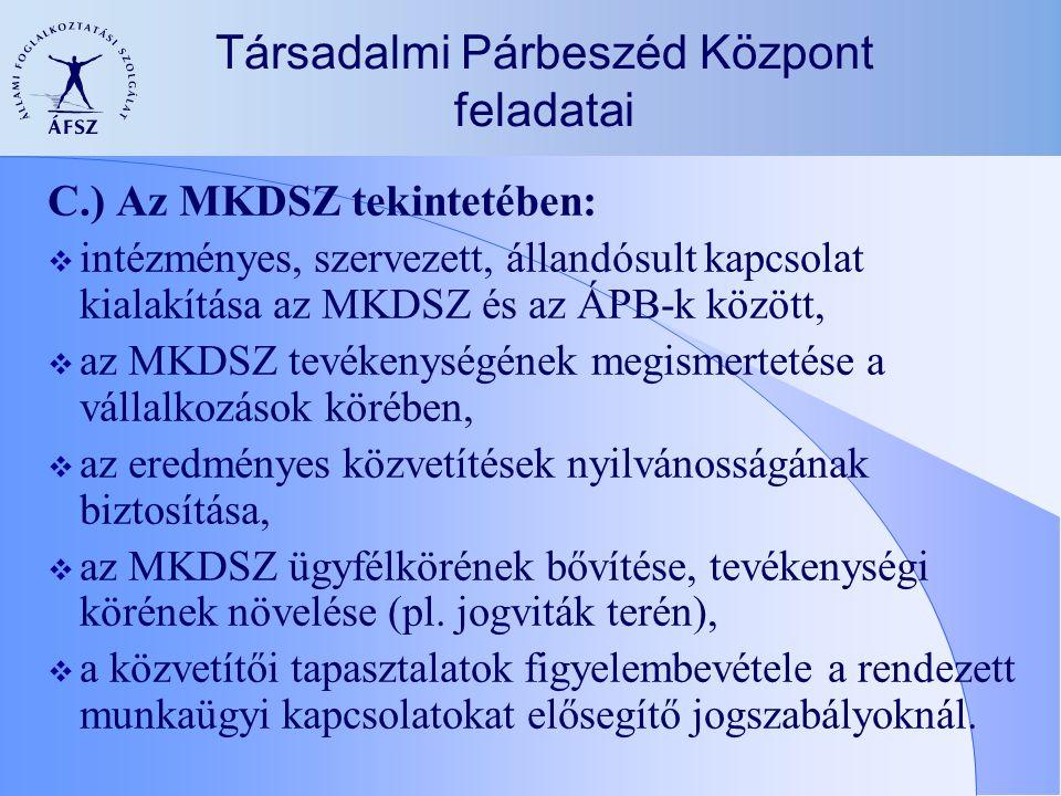 Társadalmi Párbeszéd Központ feladatai C.) Az MKDSZ tekintetében:  intézményes, szervezett, állandósult kapcsolat kialakítása az MKDSZ és az ÁPB-k kö