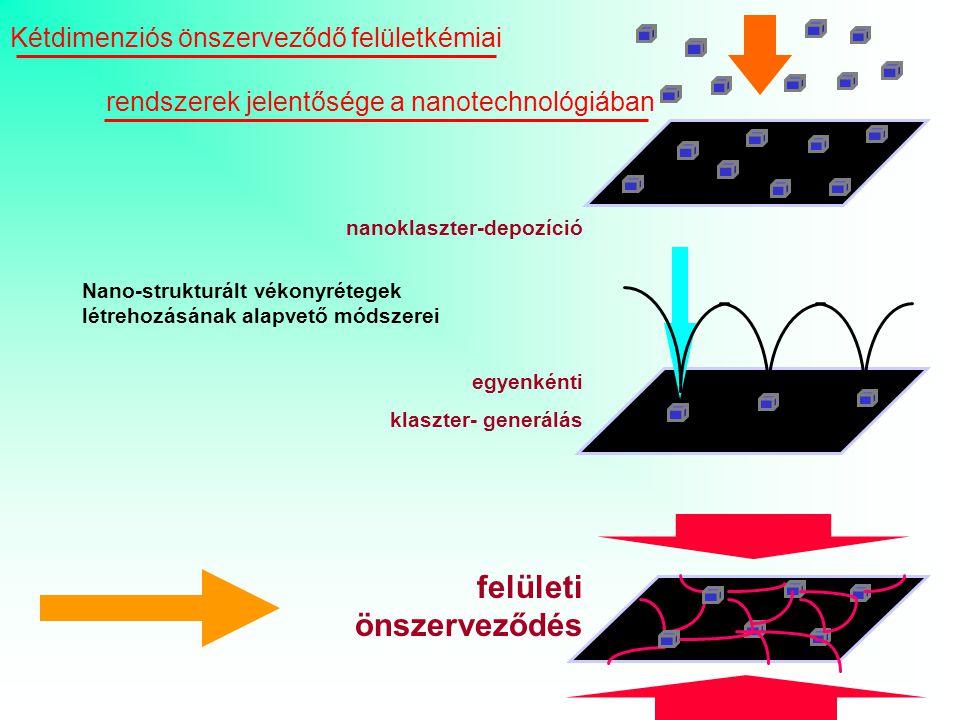 nanoklaszter-depozíció egyenkénti klaszter- generálás felületi önszerveződés Nano-strukturált vékonyrétegek létrehozásának alapvető módszerei Kétdimen