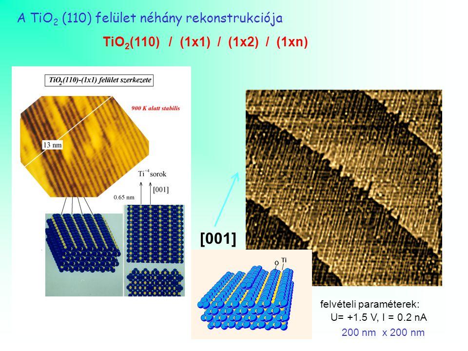 A TiO 2 (110) felület néhány rekonstrukciója TiO 2 (110) / (1x1) / (1x2) / (1xn) felvételi paraméterek: U= +1.5 V, I = 0.2 nA 200 nm x 200 nm [001]