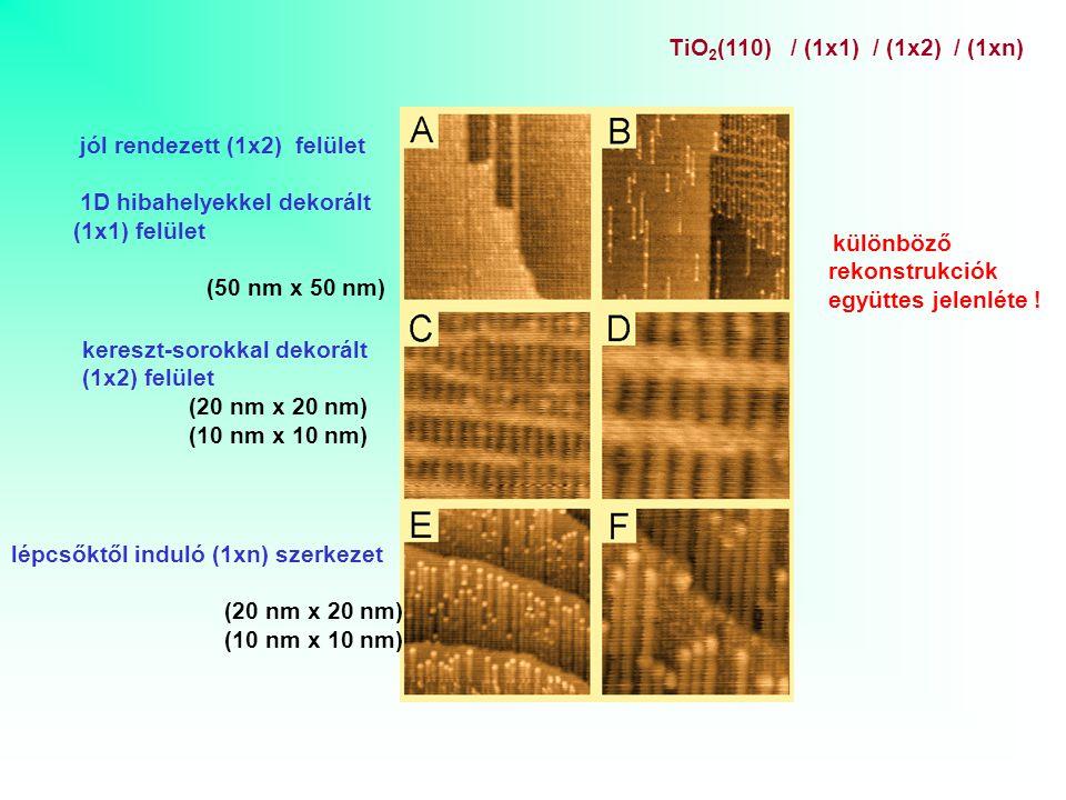 TiO 2 (110) / (1x1) / (1x2) / (1xn) jól rendezett (1x2) felület 1D hibahelyekkel dekorált (1x1) felület (50 nm x 50 nm) különböző rekonstrukciók együt
