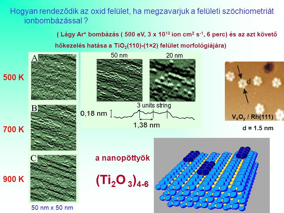 ( Lágy Ar + bombázás ( 500 eV, 3 x 10 13 ion cm 2 s -1, 6 perc) és az azt követő hőkezelés hatása a TiO 2 (110)-(1×2) felület morfológiájára) 500 K 50